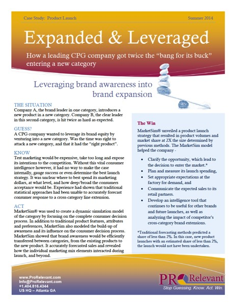 Brand Launch Strategy Case Study