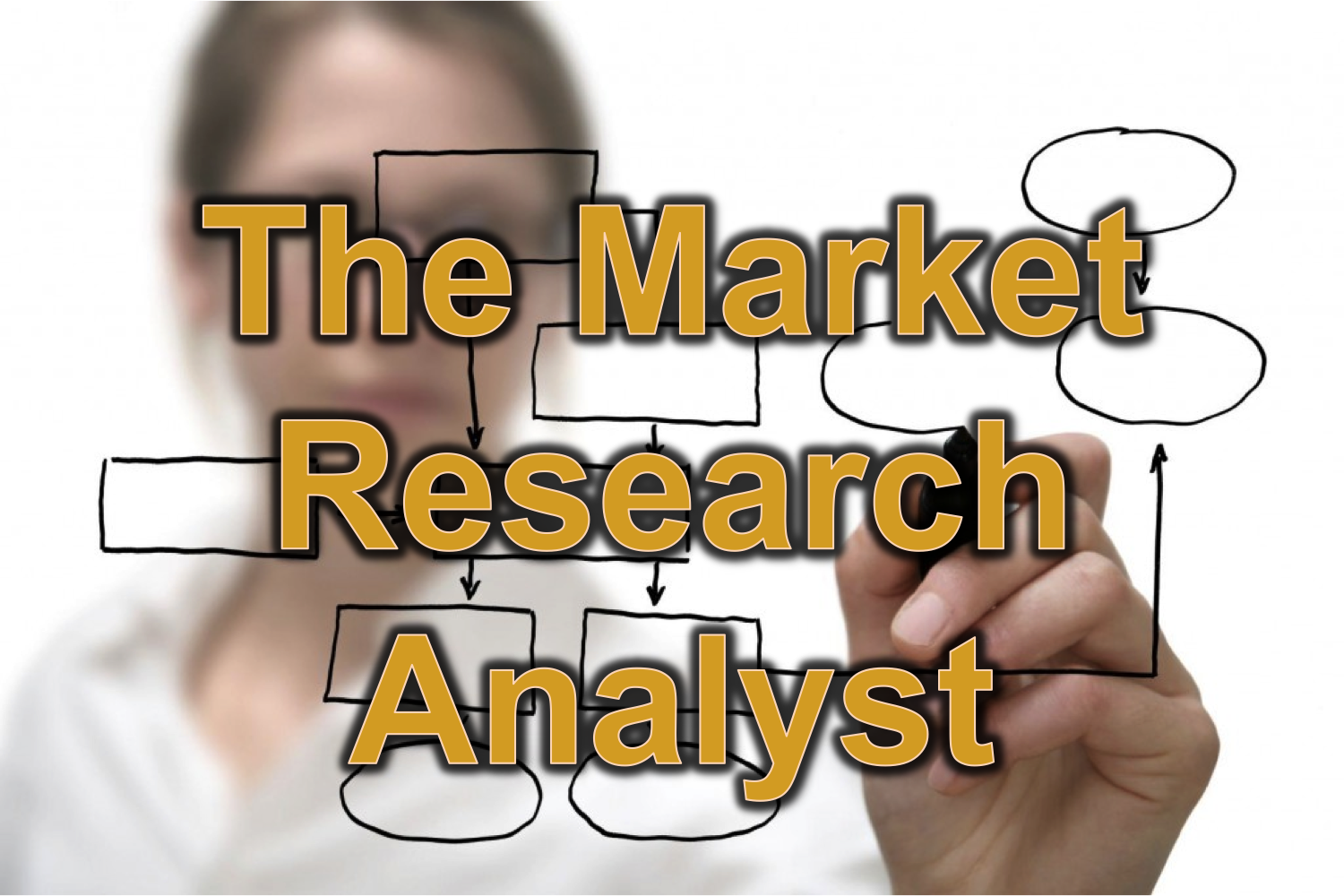 Market Research Analyst, are they needed in every company?